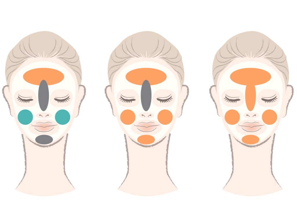 Multi-masking aims to target different areas of your face with different facemasks for specific problems, at the same time.