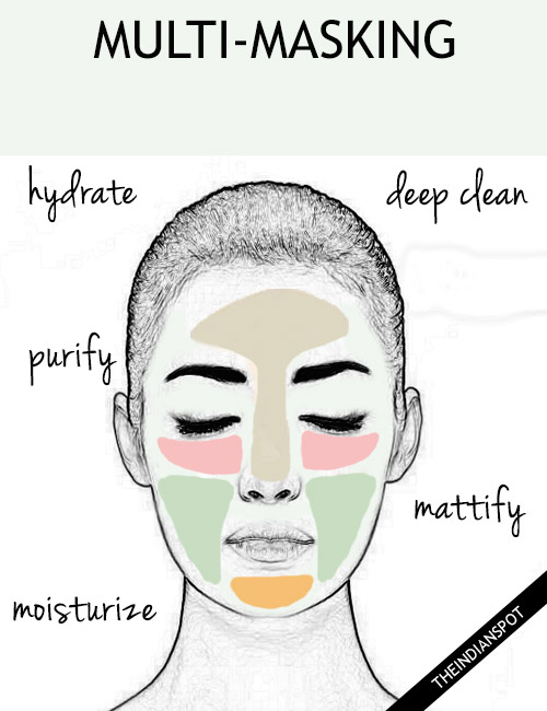 Four steps to beautiful, problem-free skin. If you want to achieve this trend, here are some amazing facemasks that you must try.